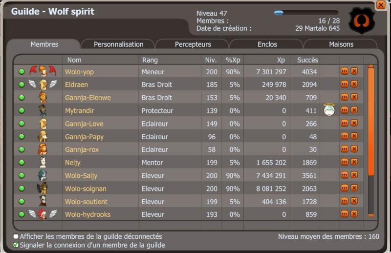 candidature wolf spirit Page_g10