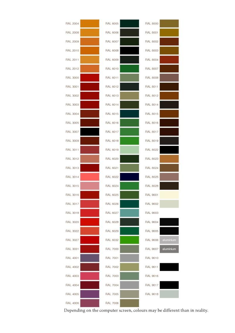 couleurs d'origine 411... Ral-ca10