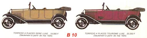 une Peugeot ? B1011