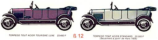 une Peugeot ? B1210