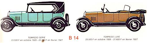 une Peugeot ? B1411