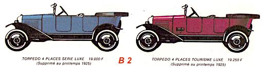 une Peugeot ? B210
