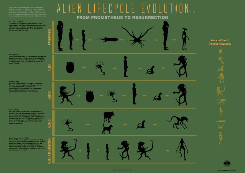 ALIEN, LA SAGA - Page 2 Alien-10
