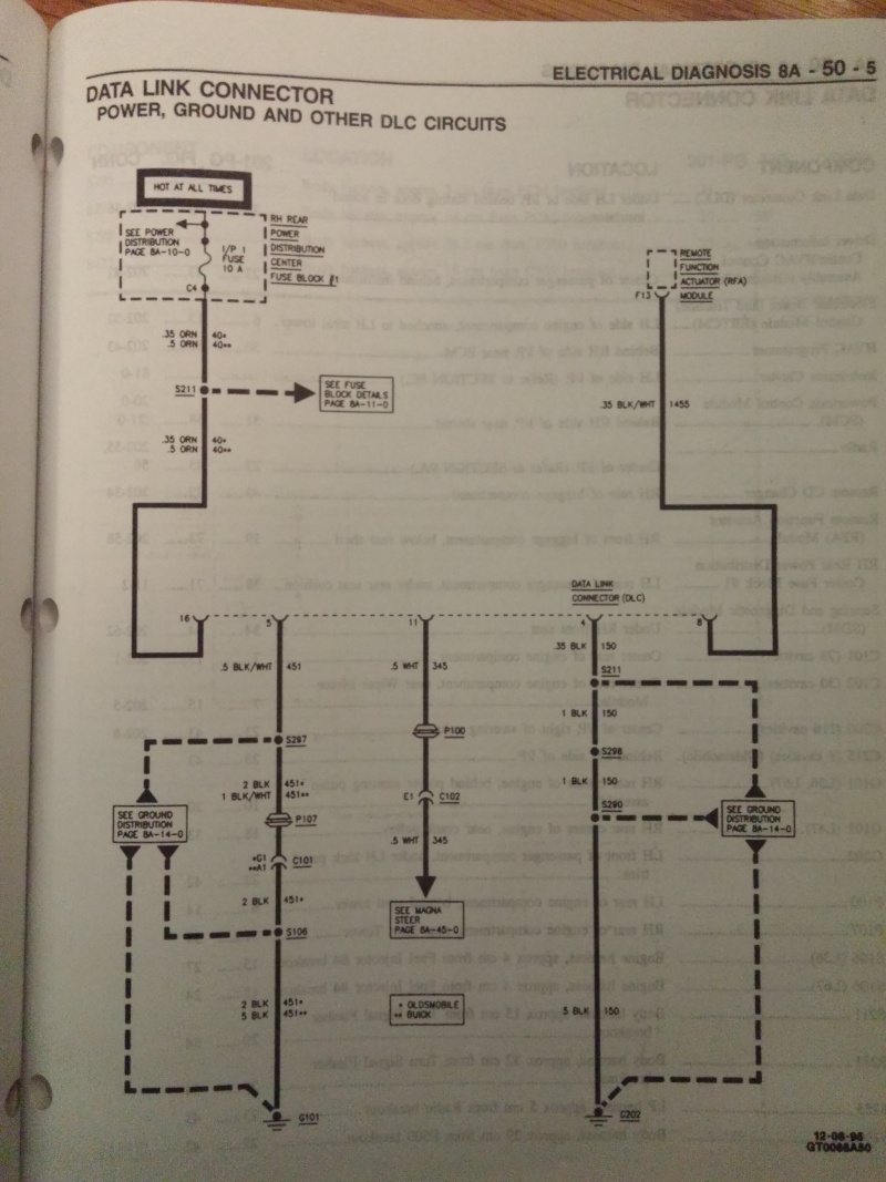 Calling those with a 1999 FSM - data link connector pinout 2015-013