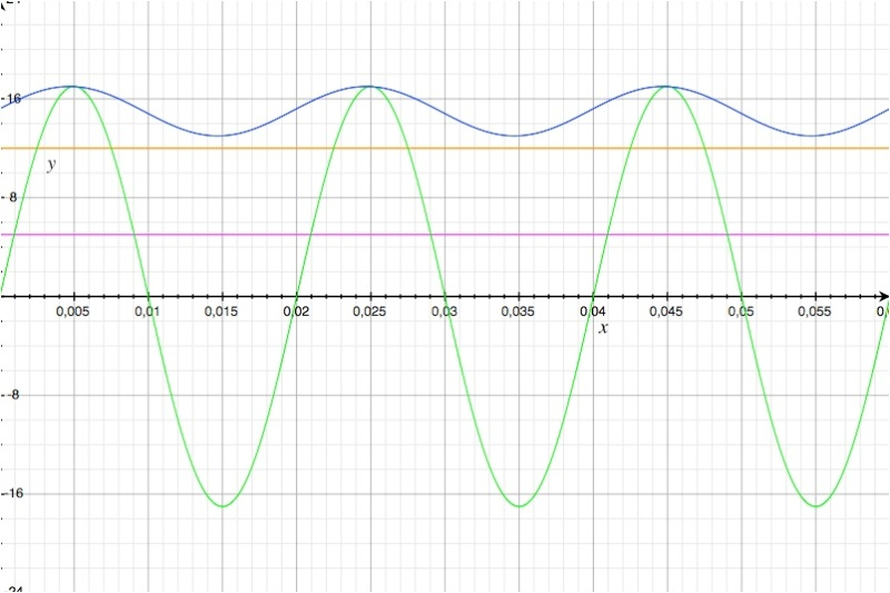 [WIP] Borne SNK electrocoin - 100% - Page 8 Sortie10