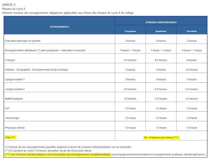 EPI LCA et histoire en cycle 4 - Page 6 Captur10