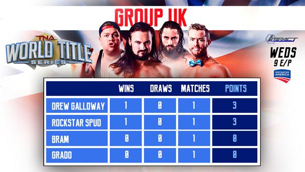 [Résultats] Impact Wrestling du 14/10/2015 0110