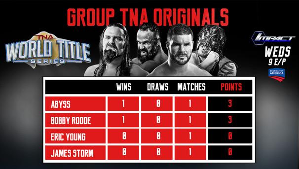 [Résultats] Impact Wrestling du 14/10/2015 0410