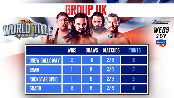 [Résultats] Impact Wrestling du 11/11/2015 11-11-15