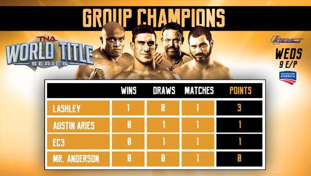 [Résultats] Impact Wrestling du 07/10/2015 Champs10