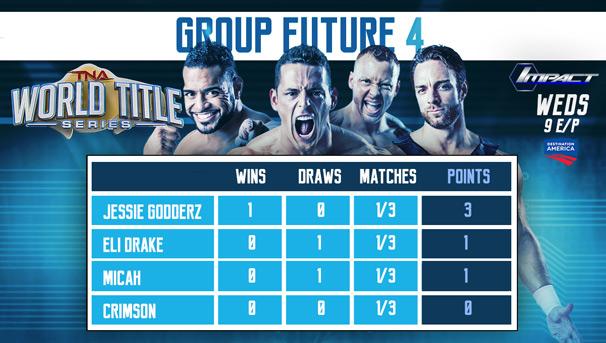 [Résultats] Impact Wrestling du 28/10/2015 Future11