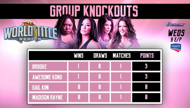 [Résultats] Impact Wrestling du 07/10/2015 Kossco10