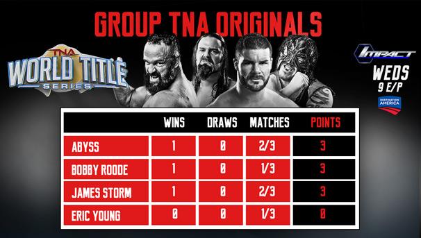 [Résultats] Impact Wrestling du 28/10/2015 Origin11