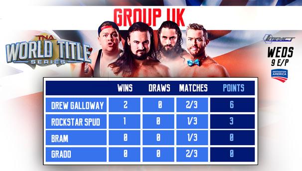 [Résultats] Impact Wrestling du 28/10/2015 Ukscor12