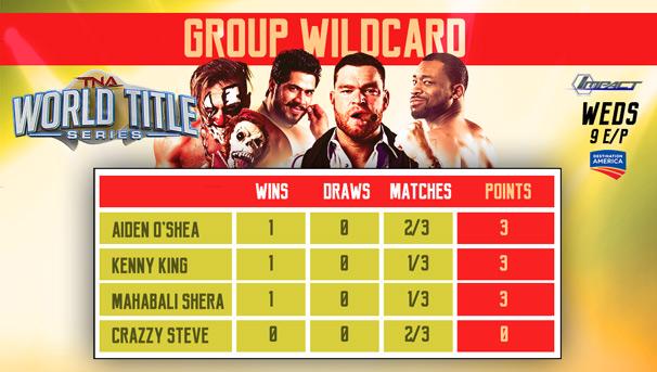 [Résultats] Impact Wrestling du 28/10/2015 Wildca12