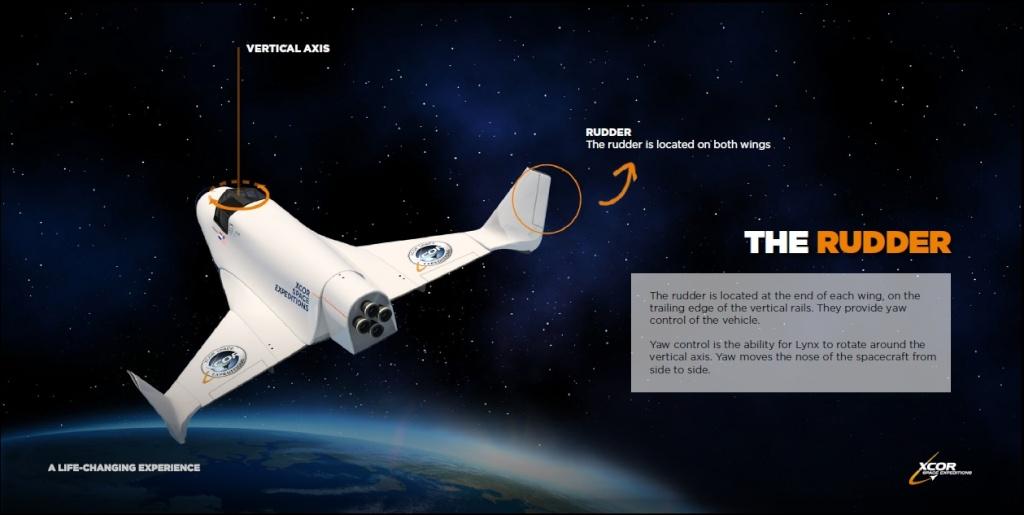 Le Lynx d'XCOR Aerospace [en faillite] - Page 5 1509ly20