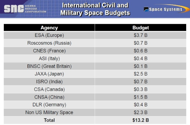 ULA (United Launch Alliance) Snc_si11