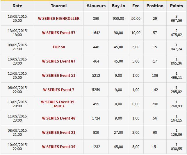 Winamax Series XIII : du 6 au 17 septembre Wina_s10