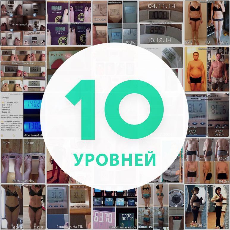 10 уровней: Система похудения Дениса Маркелова - Портал Aa10