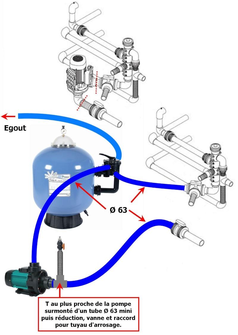 Modification filtration Escatop Etop1110