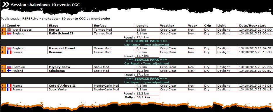 10º Evento WRC CGC 10_eve10