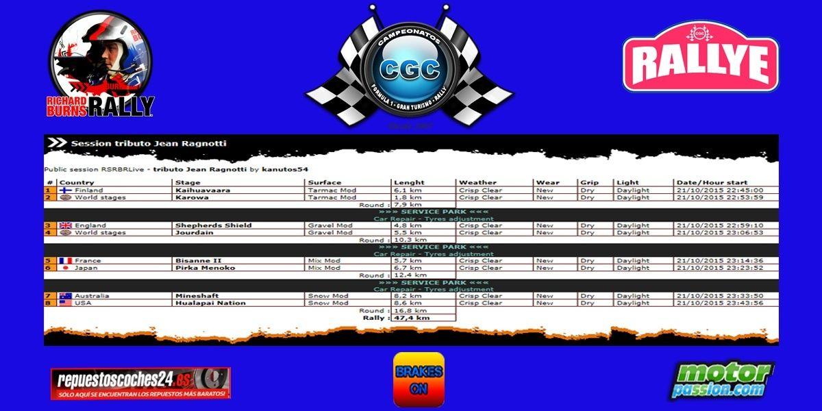 11º Evento Tributo Jean Ragnotti CGC  Base_r13