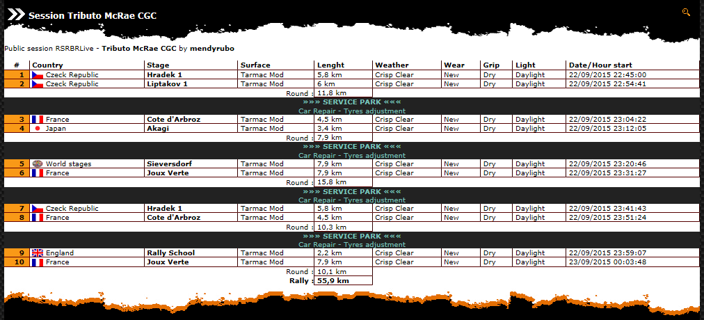 8º Evento Tributo Colin McRae 22-23 Septiembre Tribut11
