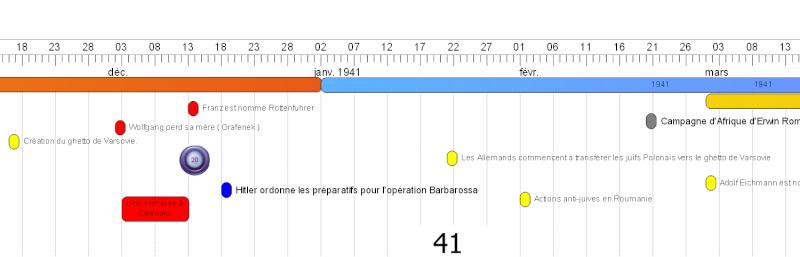 Chronologie ? Extrai11