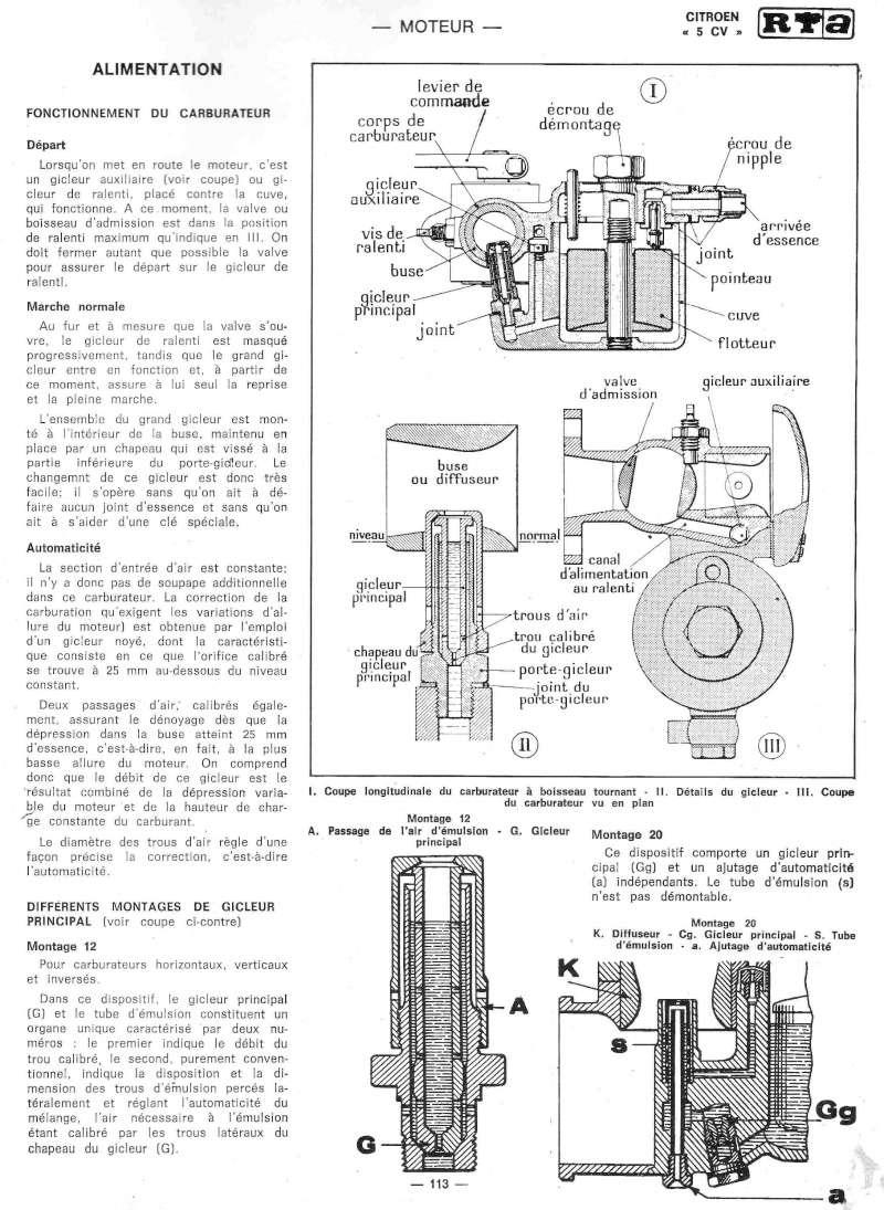 Réglage de richesse Carburateur? - Page 2 P_11313