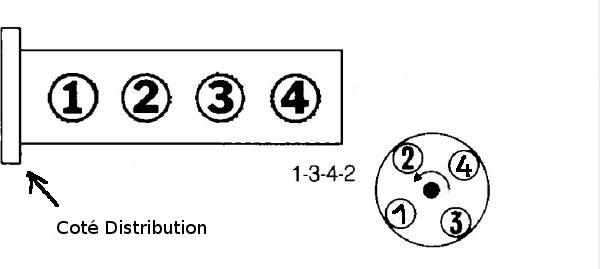 [ peugeot 106 1.4i an 1996 ] Remplacment bobine allumage 20abaf10