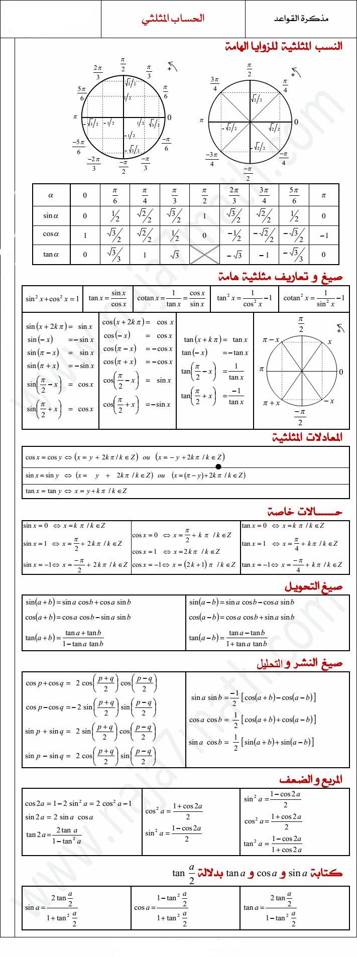 ملخص درس الحساب المثلثي Trigo_10