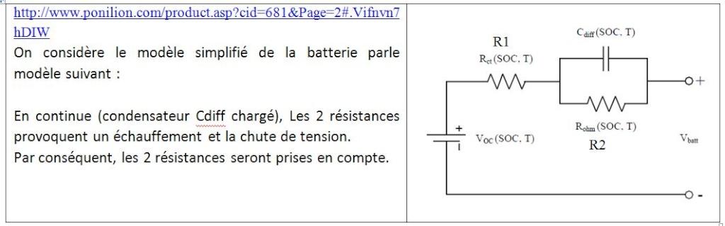 velomobile leiba xstream et engin electric de l'IUT de l' Aisne: 2015/2018 C110