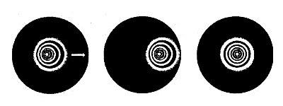 La collimation ( Laser et Cheshire) Collim12