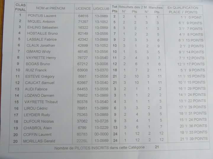Résultat/podium course APO pezenas 25 octobre Fb_img23