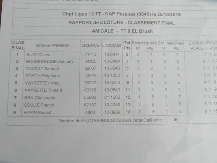 Résultat/podium course APO pezenas 25 octobre Fb_img24