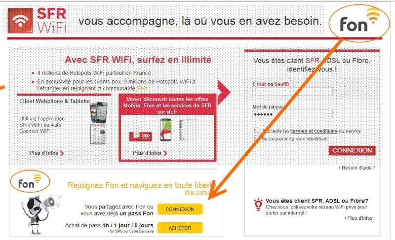 Les Codes De sfr WiFi fon