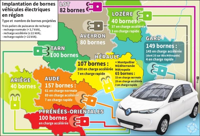 Récapitulatif des projets d'implantation de bornes en Occitanie 12217210