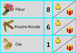 Volière Sans_t45