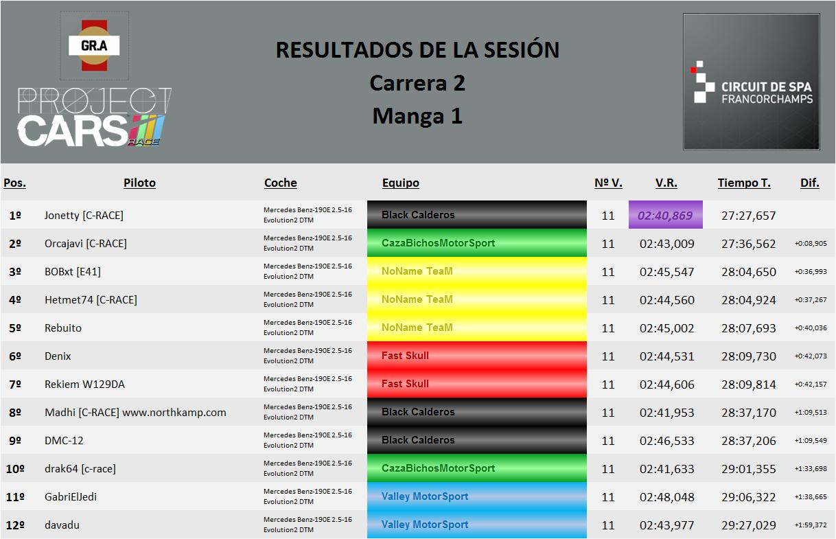 Crónicas Carrera 2 T2c2m111