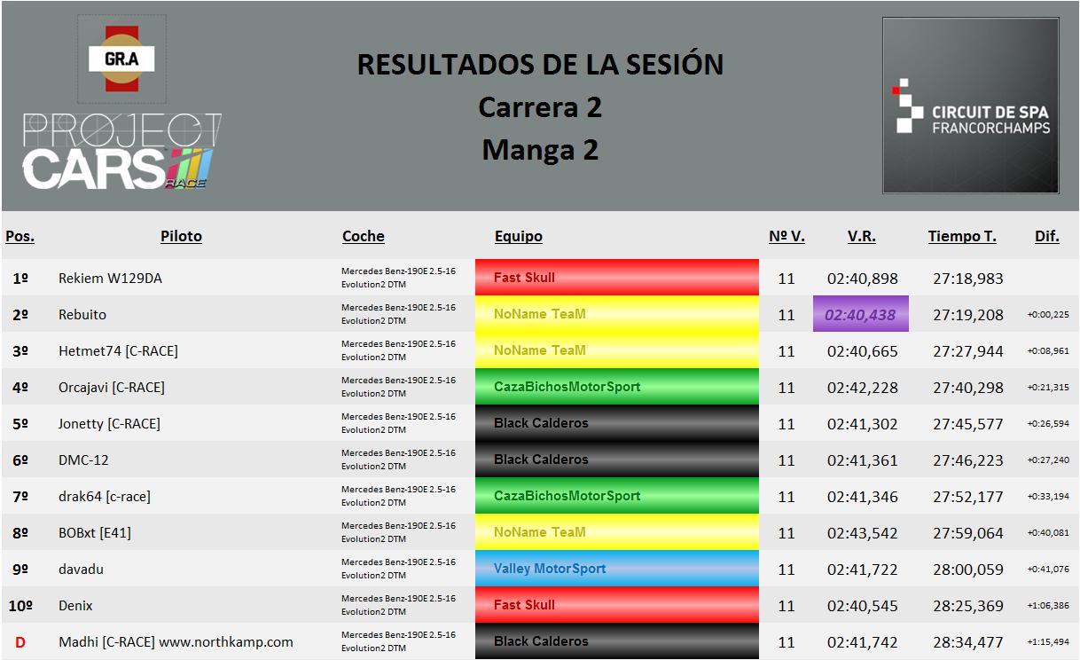 Crónicas Carrera 2 T2c2m210