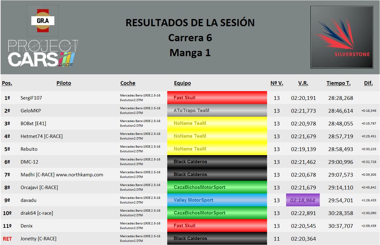 Crónicas Carrera 6 T2c6m110