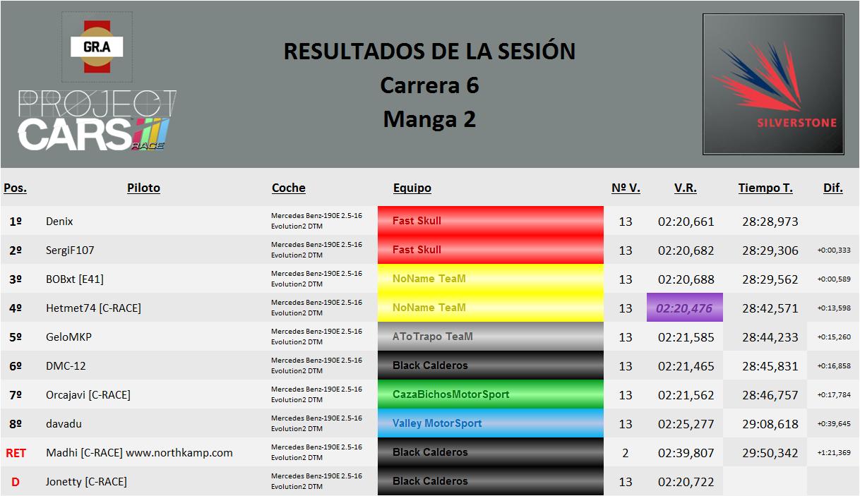 Crónicas Carrera 6 T2c6m210