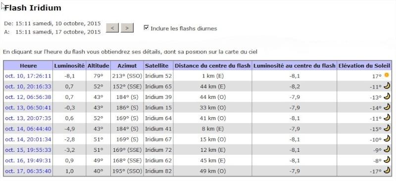2015: le 13/10 à 23h30 - Lumière étrange dans le ciel  -  Ovnis à Montchevrier, 36140 - Indre (dép.36) Iridiu10