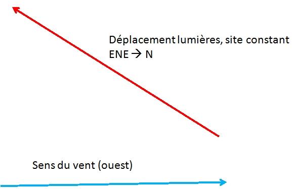 2015: le /08 à 20h - Boules lumineuses en file indienne -  Ovnis à Wargnies le grand - Nord (dép.59) Metreo10