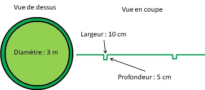 1976: le /07 à 21.30 - lumière insolite  et traces au sol -  Ovnis à alleyras 43580 - Haute-Loire (dép.43) Rond_110