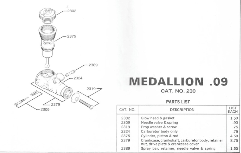 Cox .09 TD, and Medallion parts lists wanted. Med09_10