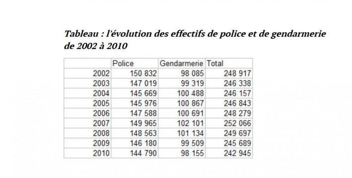 Fonctionnement de la justice.... - Page 2 Police11