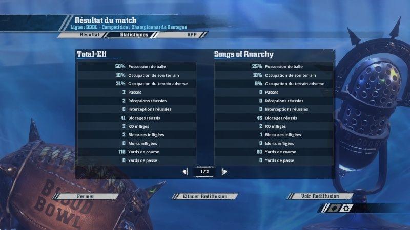 [Gallka] Total-Elf 3-1 Songs of Anarchy [Thalar] 211