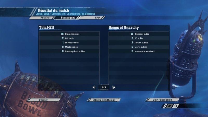 [Gallka] Total-Elf 3-1 Songs of Anarchy [Thalar] 311