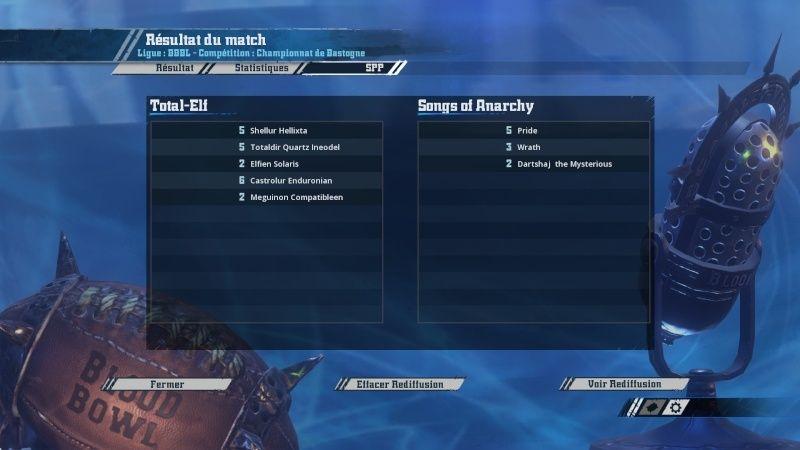 [Gallka] Total-Elf 3-1 Songs of Anarchy [Thalar] 411